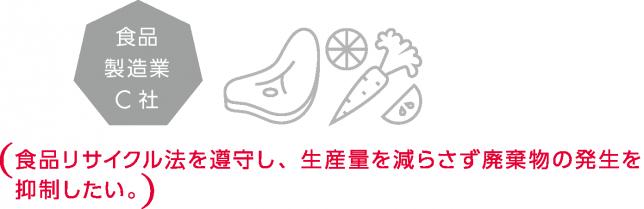 食品製造会社C社ページへ